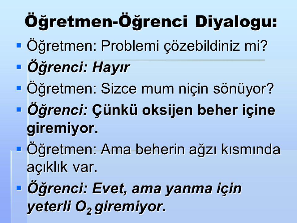 Öğretmen-Öğrenci Diyalogu: