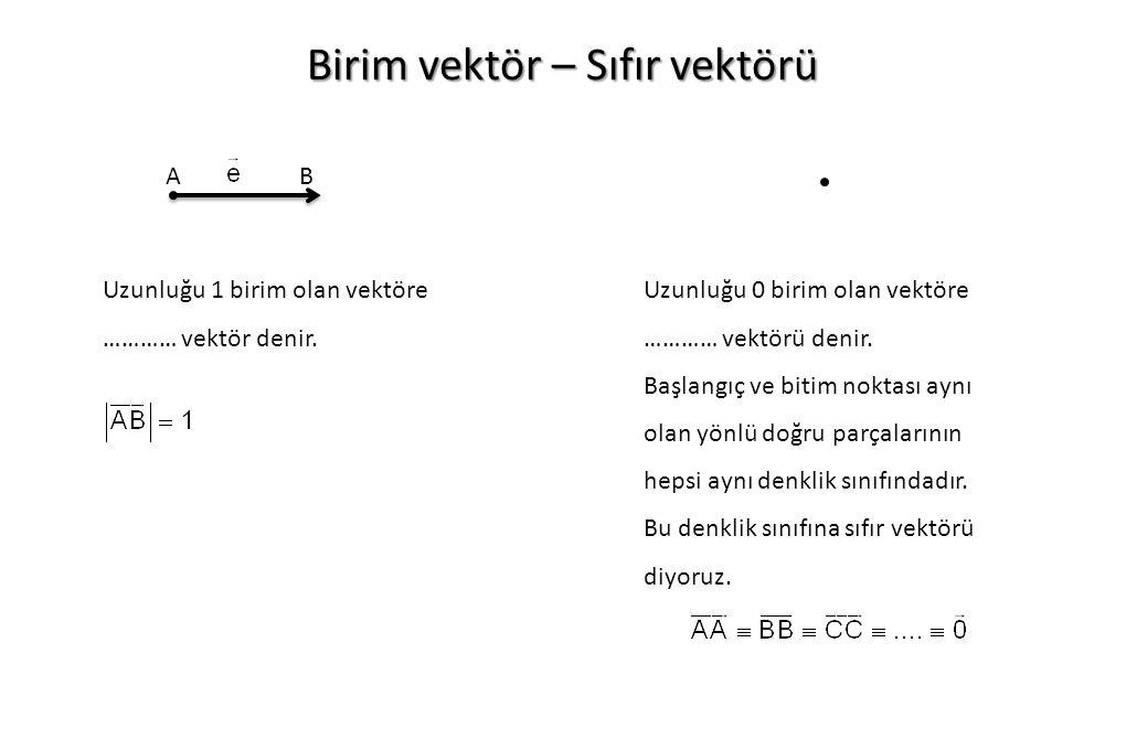 Birim vektör – Sıfır vektörü