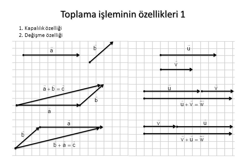 Toplama işleminin özellikleri 1