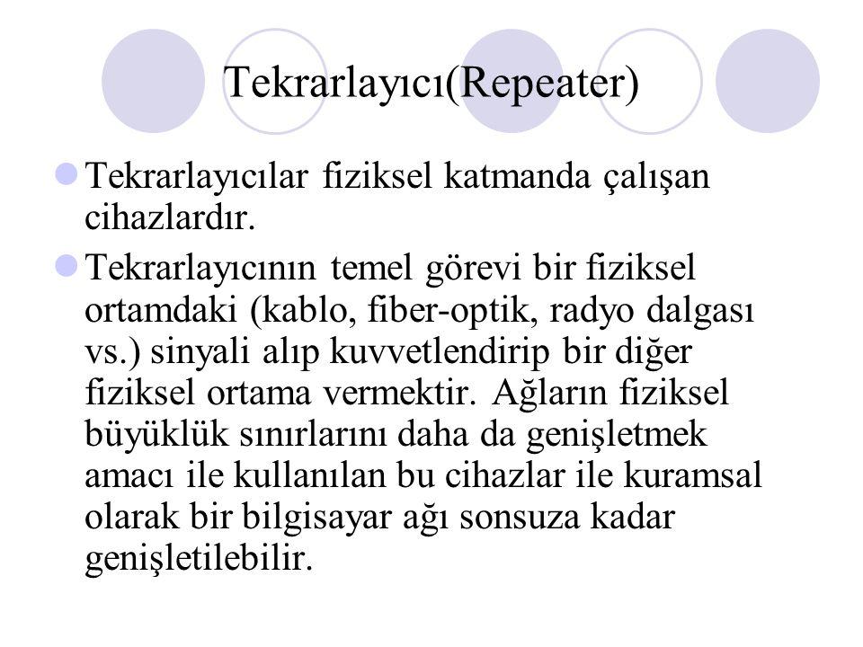 Tekrarlayıcı(Repeater)