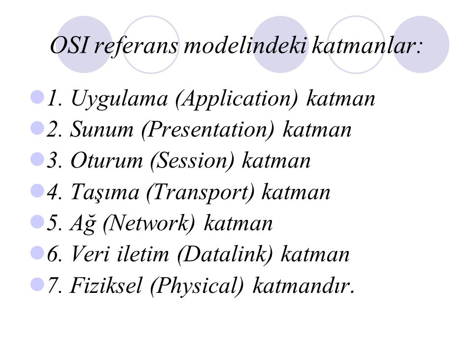 OSI referans modelindeki katmanlar: