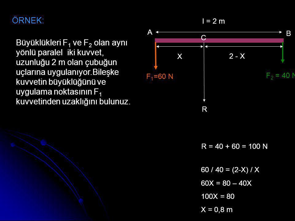 ÖRNEK: F2 = 40 N. A. B. F1=60 N. I = 2 m. X. 2 - X. C. R.