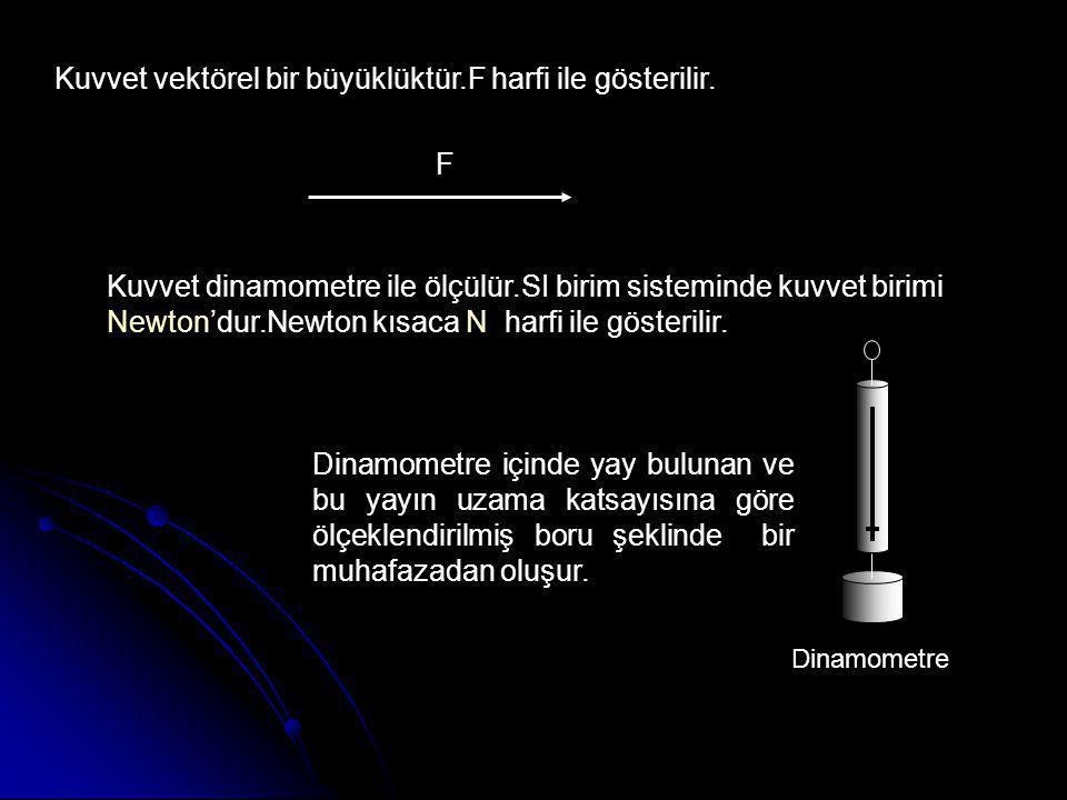 Kuvvet vektörel bir büyüklüktür.F harfi ile gösterilir.