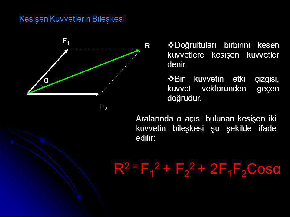 R2 = F12 + F22 + 2F1F2Cosα Kesişen Kuvvetlerin Bileşkesi