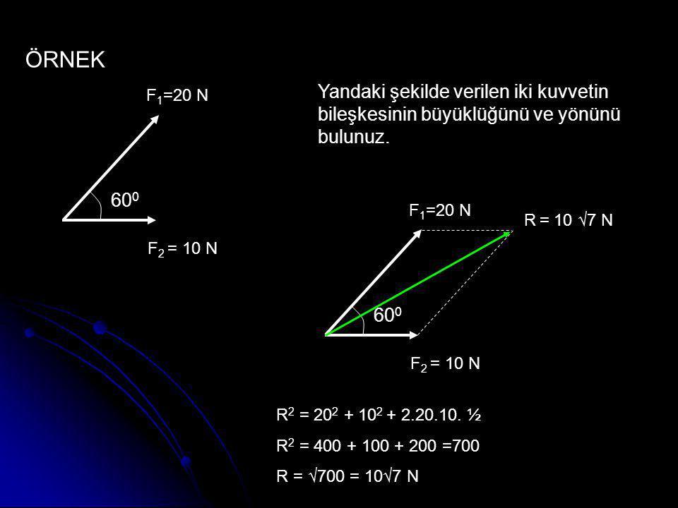 ÖRNEK Yandaki şekilde verilen iki kuvvetin bileşkesinin büyüklüğünü ve yönünü bulunuz. 600. F2 = 10 N.