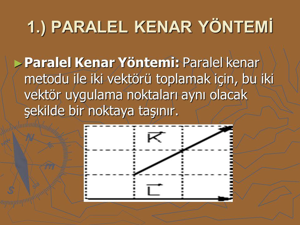 1.) PARALEL KENAR YÖNTEMİ