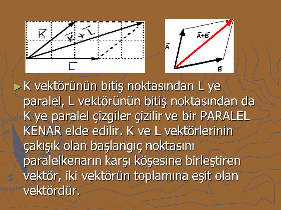 K vektörünün bitiş noktasından L ye paralel, L vektörünün bitiş noktasından da K ye paralel çizgiler çizilir ve bir PARALEL KENAR elde edilir.