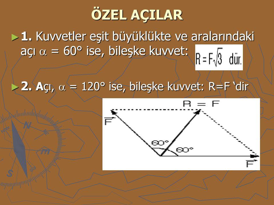 ÖZEL AÇILAR 1. Kuvvetler eşit büyüklükte ve aralarındaki açı  = 60° ise, bileşke kuvvet: 2.