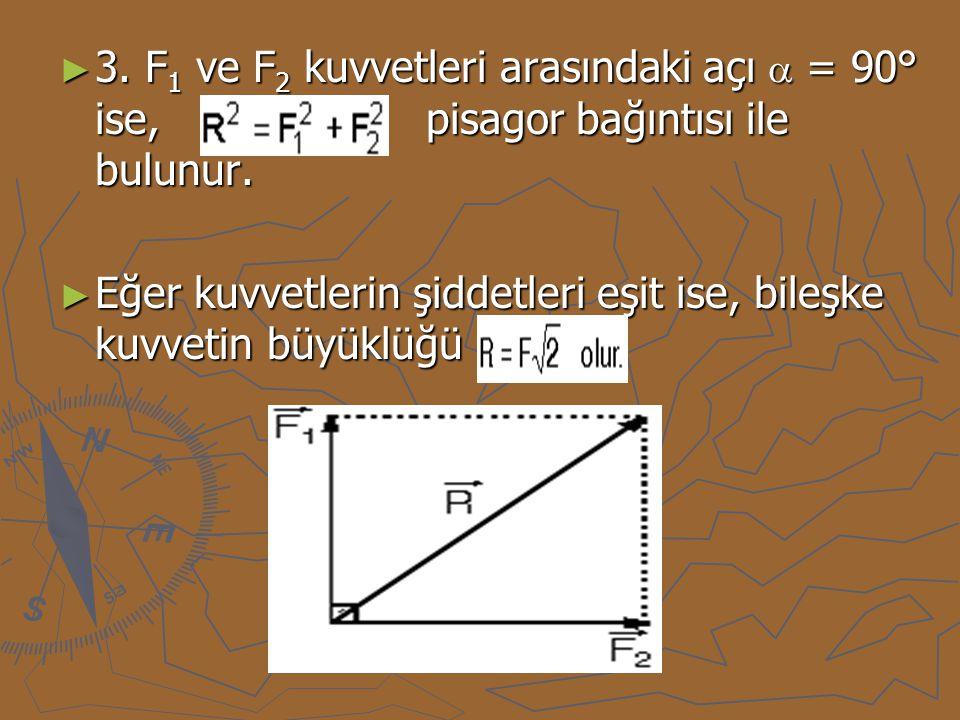 3. F1 ve F2 kuvvetleri arasındaki açı  = 90° ise, pisagor bağıntısı ile bulunur.