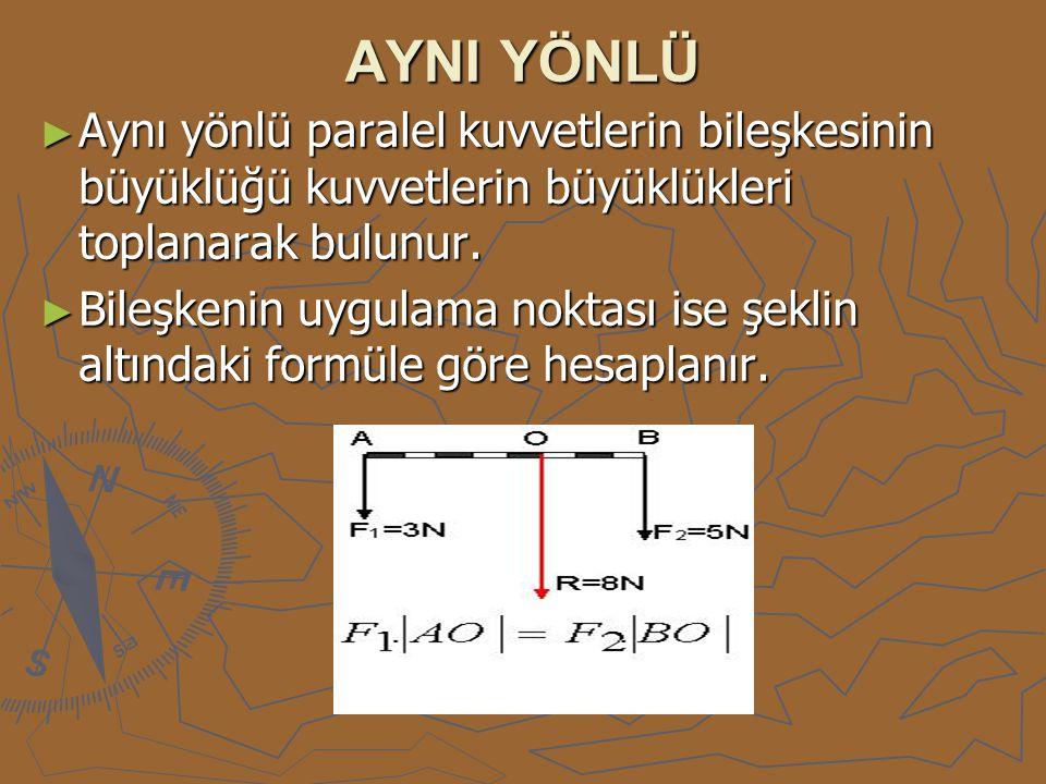 AYNI YÖNLÜ Aynı yönlü paralel kuvvetlerin bileşkesinin büyüklüğü kuvvetlerin büyüklükleri toplanarak bulunur.