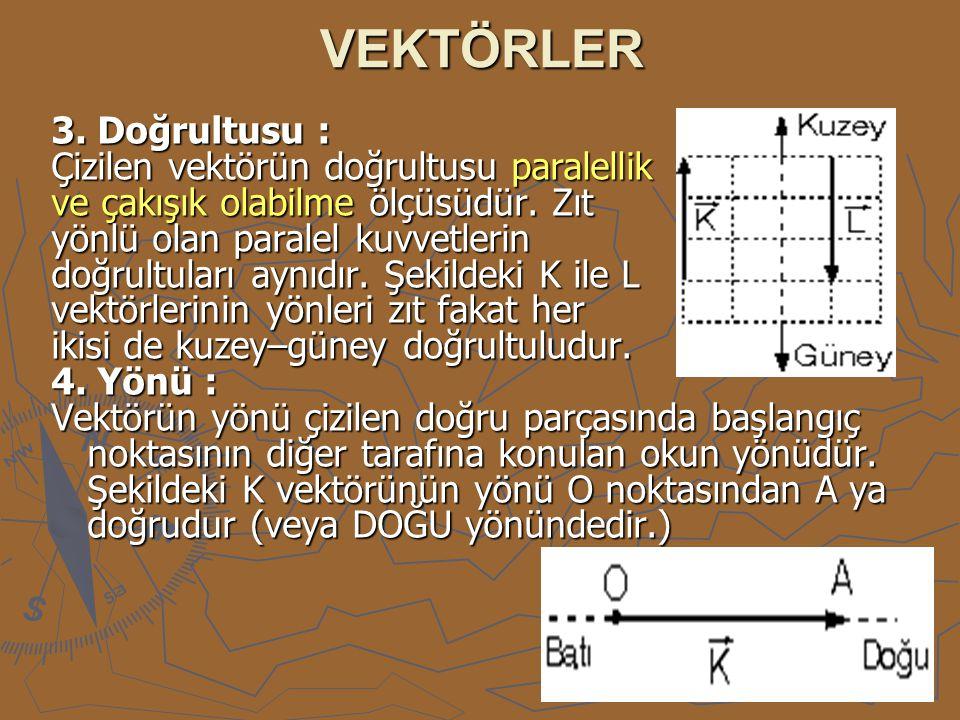 VEKTÖRLER 3. Doğrultusu : Çizilen vektörün doğrultusu paralellik