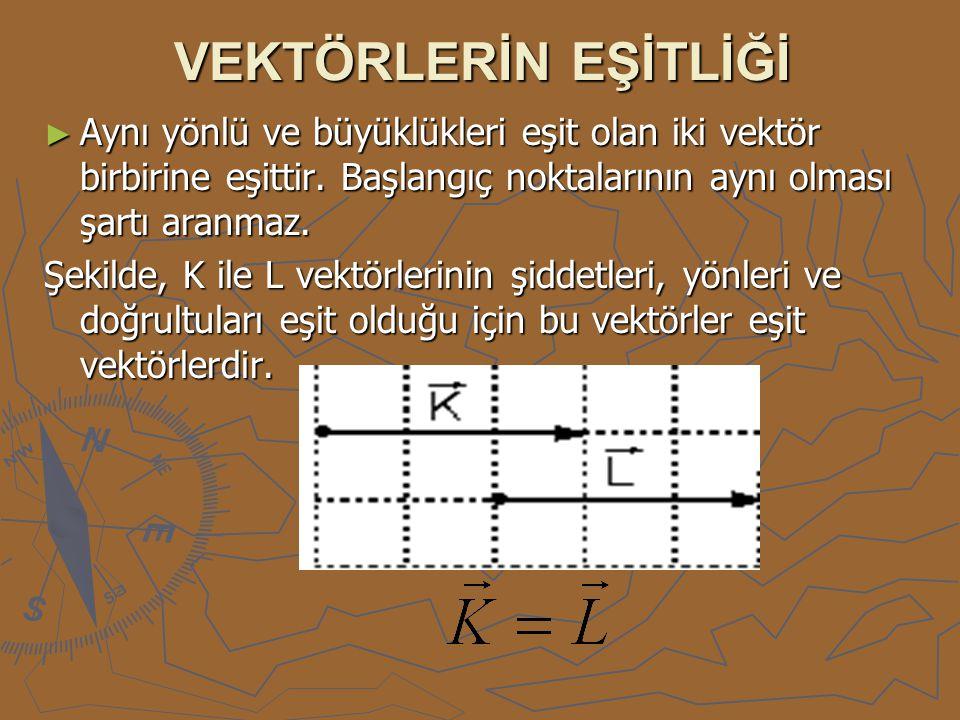 VEKTÖRLERİN EŞİTLİĞİ Aynı yönlü ve büyüklükleri eşit olan iki vektör birbirine eşittir. Başlangıç noktalarının aynı olması şartı aranmaz.