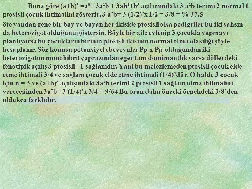 Buna göre (a+b)³ =a³+ 3a²b + 3ab²+b³ açılımındaki 3 a²b terimi 2 normal 1 ptosisli çocuk ihtimalini gösterir. 3 a²b= 3 (1/2)²x 1/2 = 3/8 = % 37.5