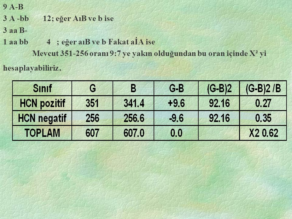 9 A-B 3 A -bb 12; eğer AıB ve b ise. 3 aa B- 1 aa bb 4 ; eğer aıB ve b Fakat aİA ise.