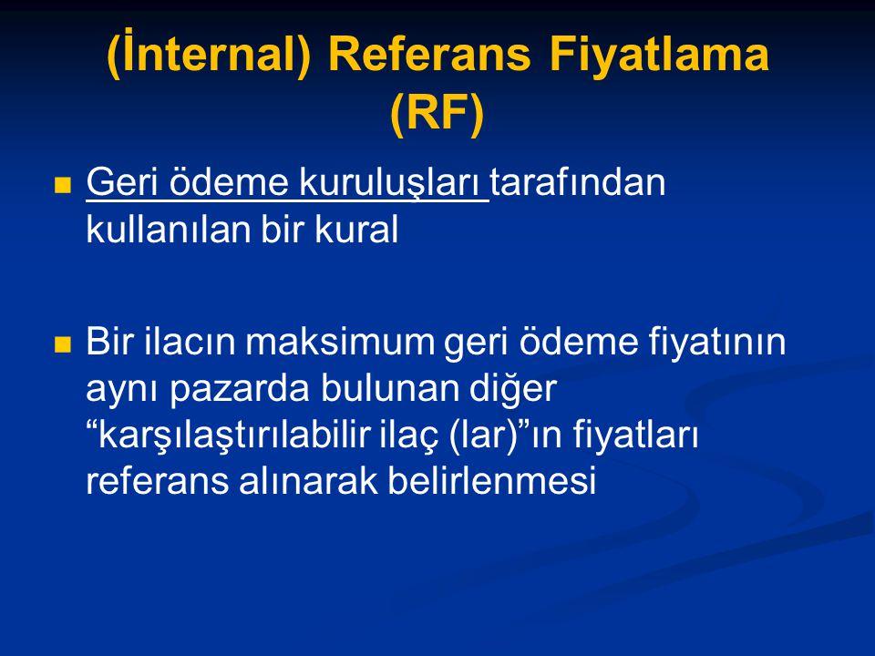 (İnternal) Referans Fiyatlama (RF)