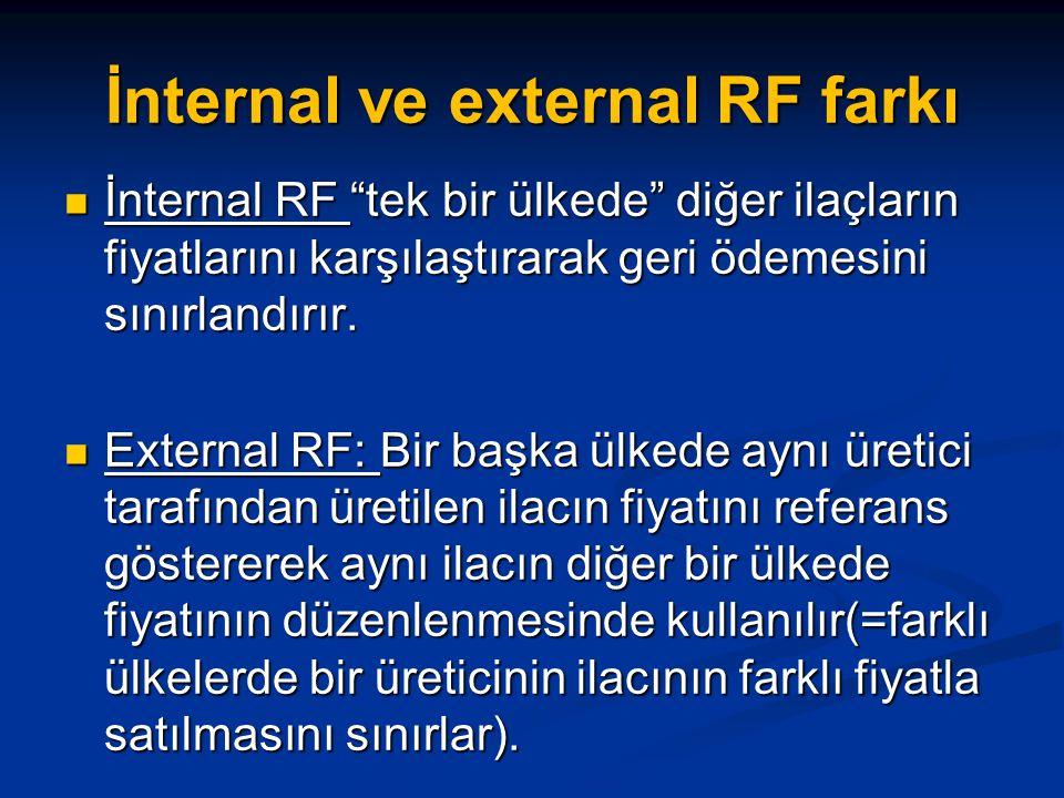 İnternal ve external RF farkı