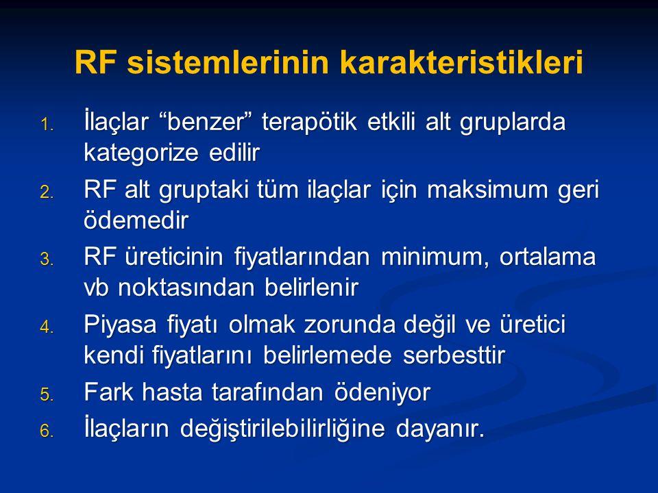 RF sistemlerinin karakteristikleri