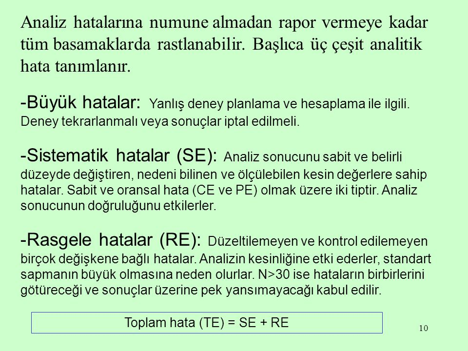 Toplam hata (TE) = SE + RE
