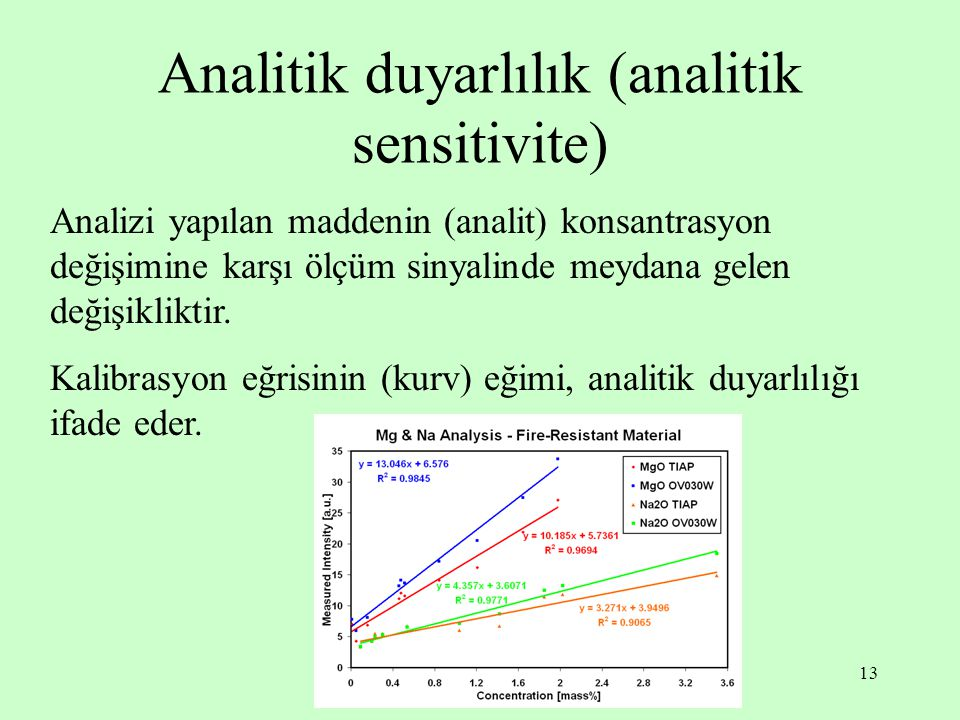 Analitik duyarlılık (analitik sensitivite)