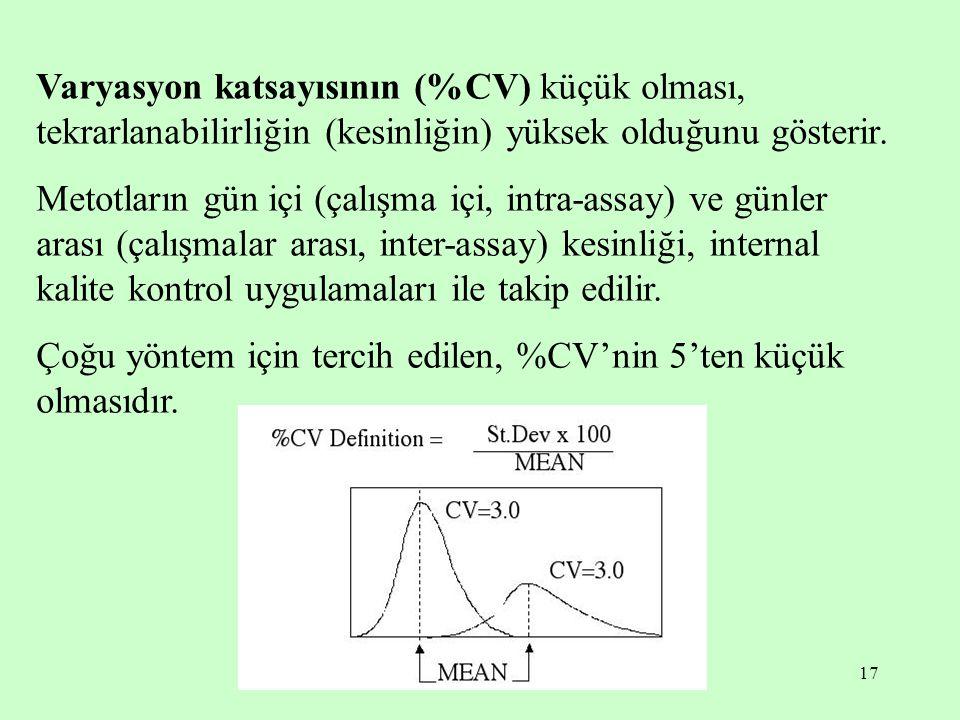 Varyasyon katsayısının (%CV) küçük olması, tekrarlanabilirliğin (kesinliğin) yüksek olduğunu gösterir.