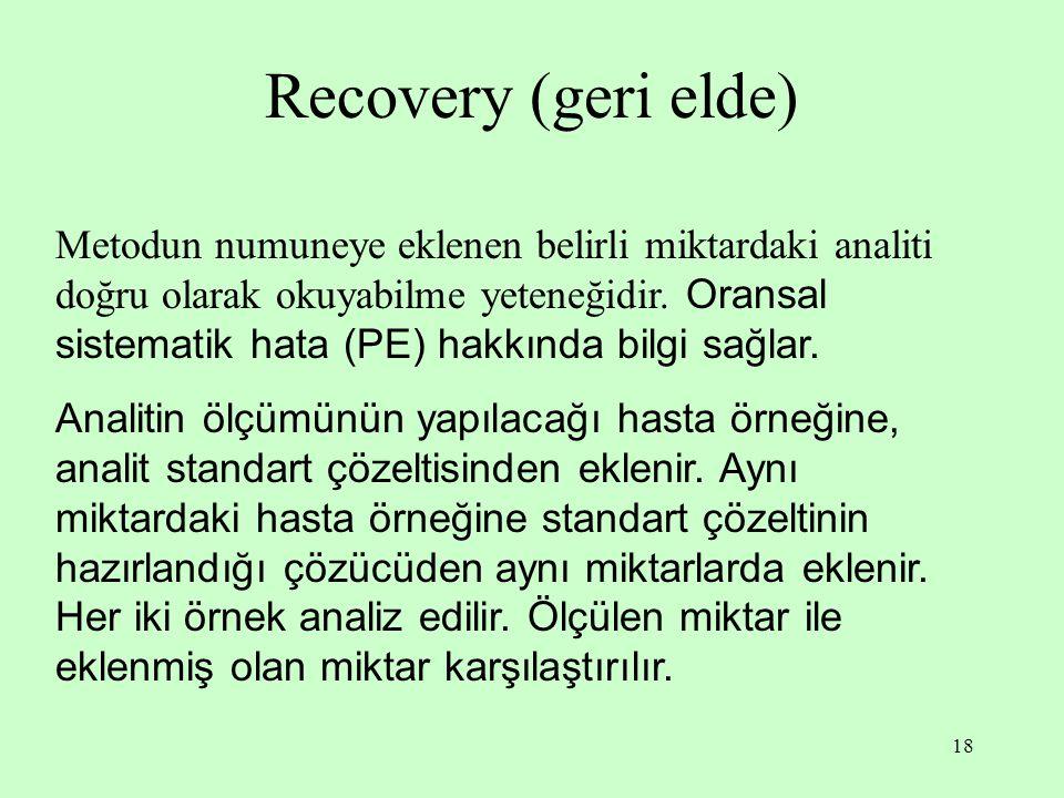 Recovery (geri elde)