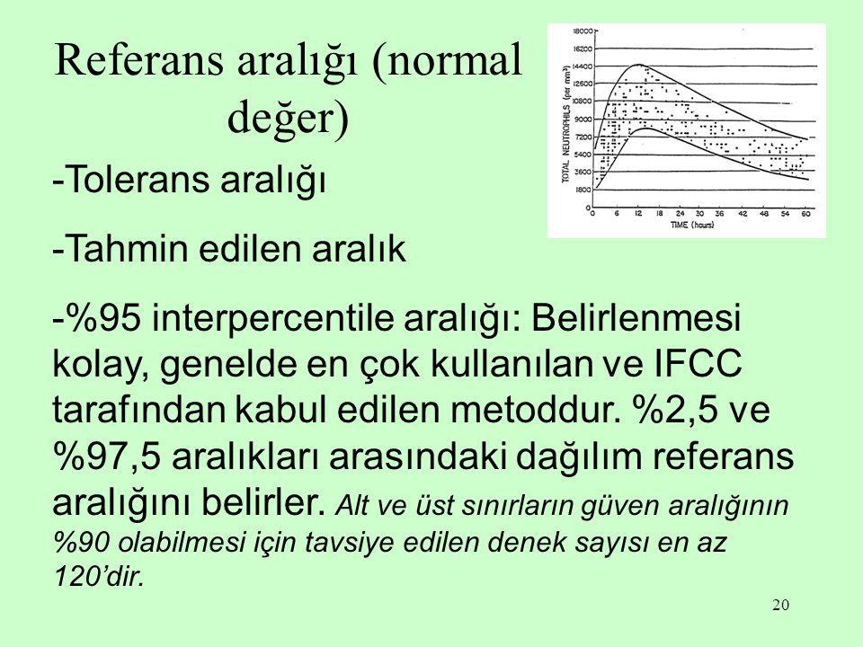 Referans aralığı (normal değer)