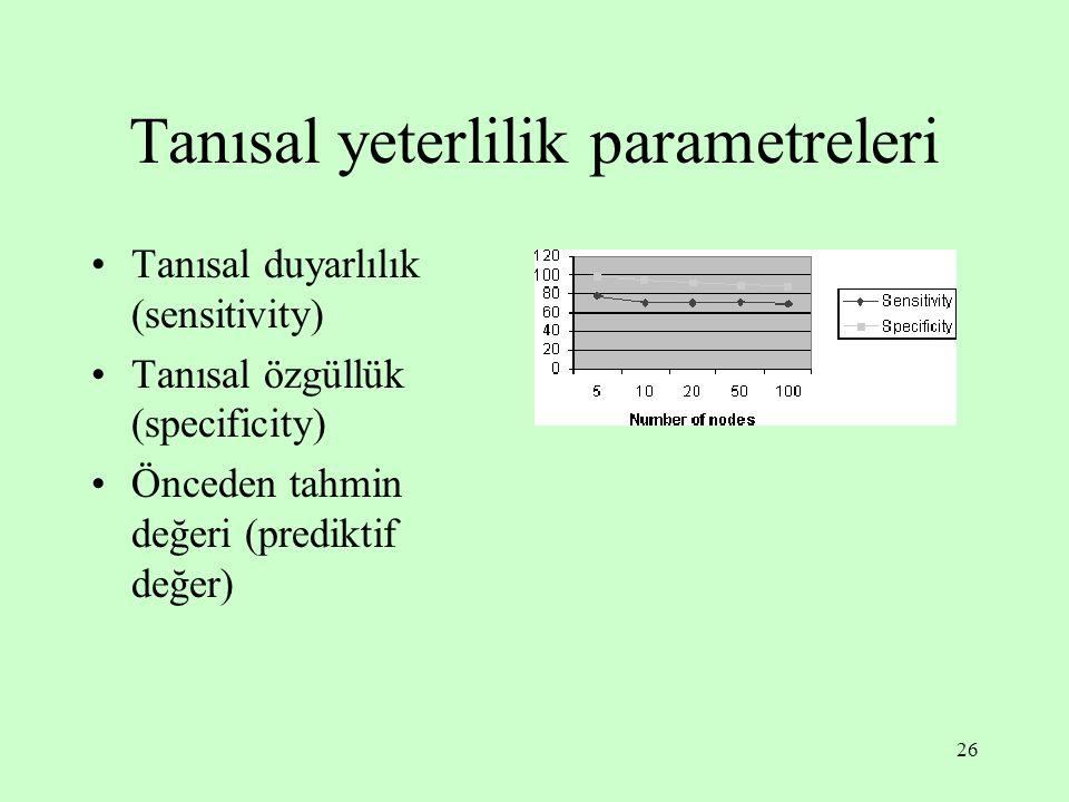 Tanısal yeterlilik parametreleri