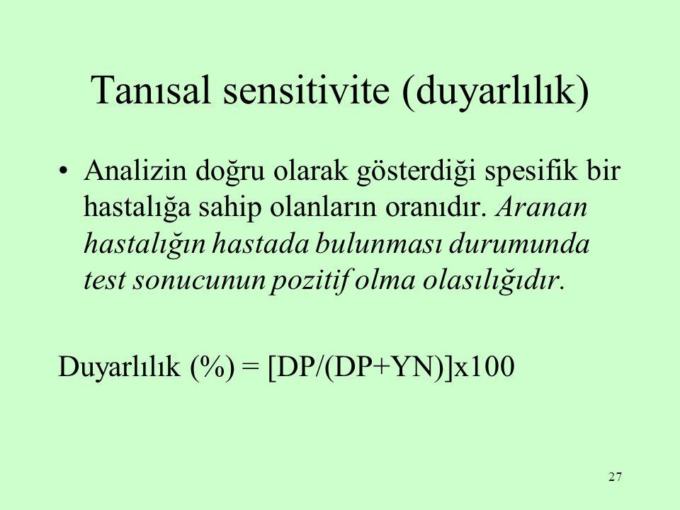 Tanısal sensitivite (duyarlılık)