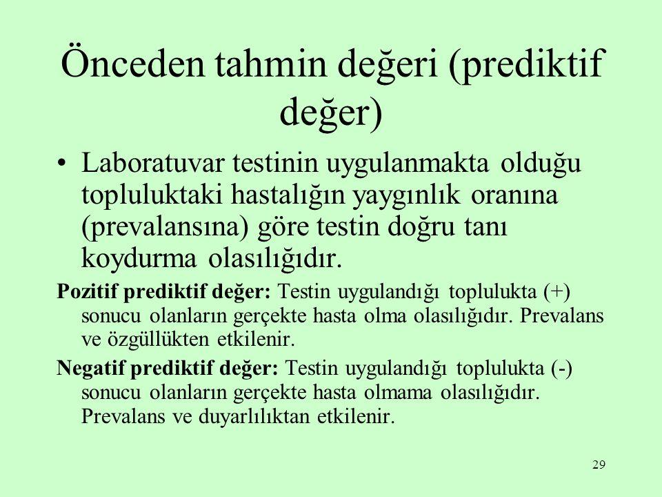 Önceden tahmin değeri (prediktif değer)