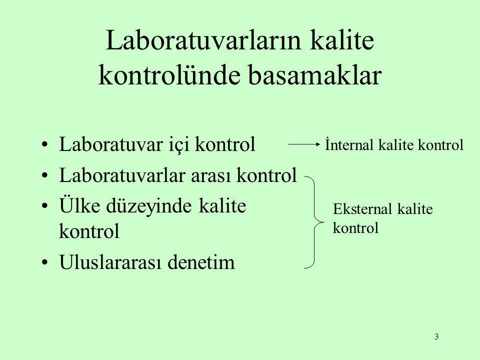 Laboratuvarların kalite kontrolünde basamaklar