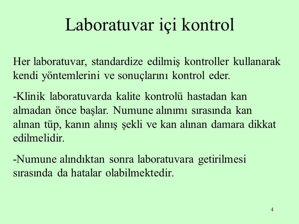 Laboratuvar içi kontrol