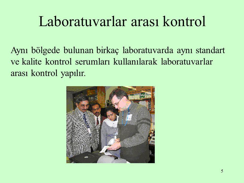 Laboratuvarlar arası kontrol