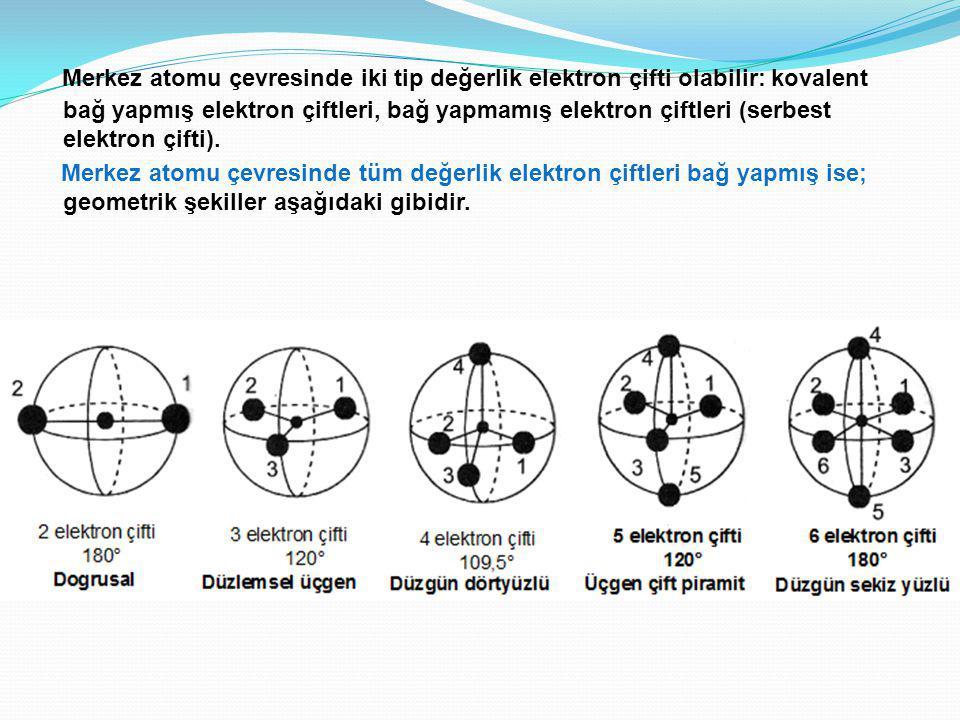Merkez atomu çevresinde iki tip değerlik elektron çifti olabilir: kovalent bağ yapmış elektron çiftleri, bağ yapmamış elektron çiftleri (serbest elektron çifti).