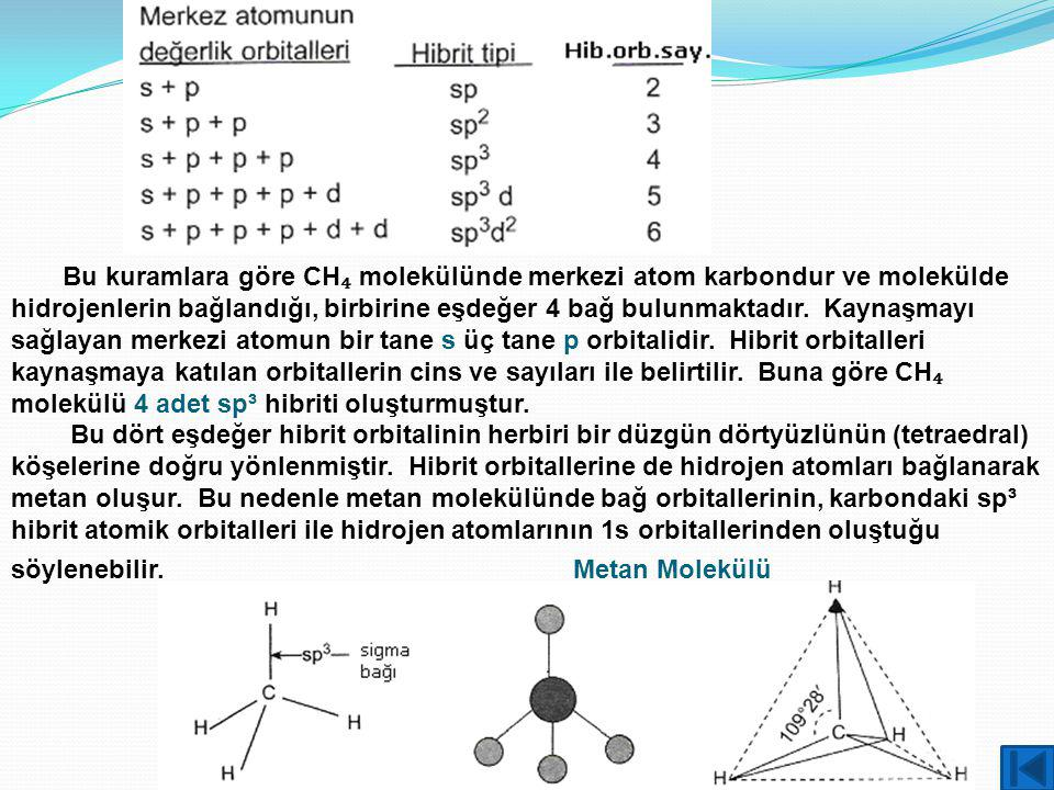 Bu kuramlara göre CH₄ molekülünde merkezi atom karbondur ve molekülde hidrojenlerin bağlandığı, birbirine eşdeğer 4 bağ bulunmaktadır. Kaynaşmayı sağlayan merkezi atomun bir tane s üç tane p orbitalidir. Hibrit orbitalleri kaynaşmaya katılan orbitallerin cins ve sayıları ile belirtilir. Buna göre CH₄ molekülü 4 adet sp³ hibriti oluşturmuştur.