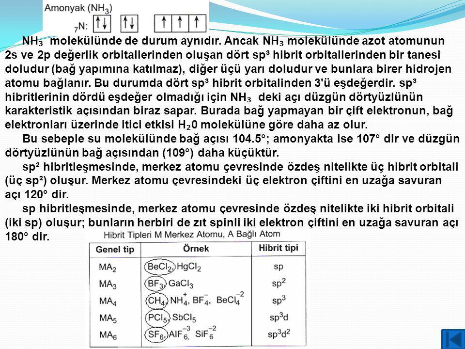 NH₃ molekülünde de durum aynıdır