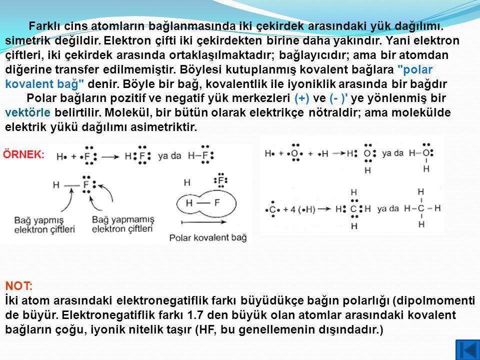 Farklı cins atomların bağlanmasında iki çekirdek arasındaki yük dağılımı. simetrik değildir. Elektron çifti iki çekirdekten birine daha yakındır. Yani elektron çiftleri, iki çekirdek arasında ortaklaşılmaktadır; bağlayıcıdır; ama bir atomdan diğerine transfer edilmemiştir. Böylesi kutuplanmış kovalent bağlara polar kovalent bağ denir. Böyle bir bağ, kovalentlik ile iyoniklik arasında bir bağdır