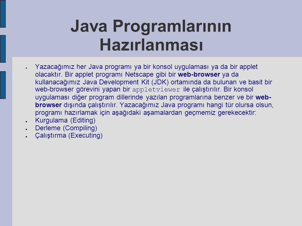 Java Programlarının Hazırlanması