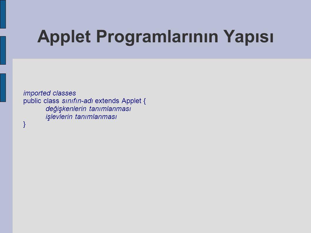 Applet Programlarının Yapısı