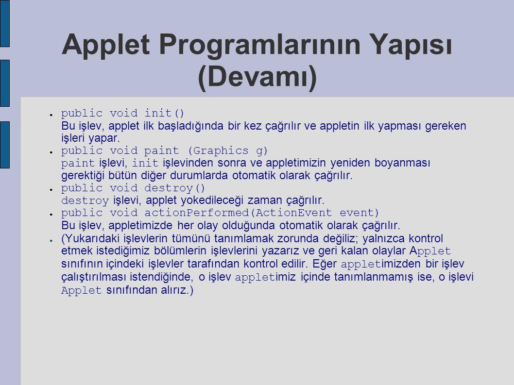 Applet Programlarının Yapısı (Devamı)