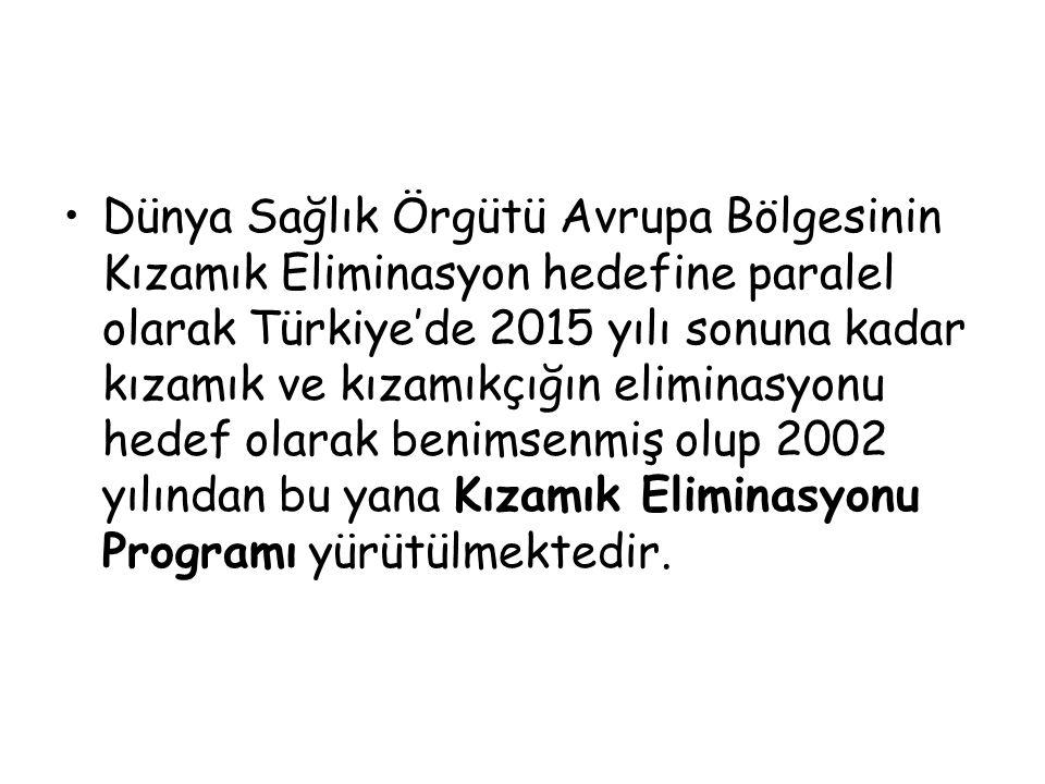 Dünya Sağlık Örgütü Avrupa Bölgesinin Kızamık Eliminasyon hedefine paralel olarak Türkiye'de 2015 yılı sonuna kadar kızamık ve kızamıkçığın eliminasyonu hedef olarak benimsenmiş olup 2002 yılından bu yana Kızamık Eliminasyonu Programı yürütülmektedir.