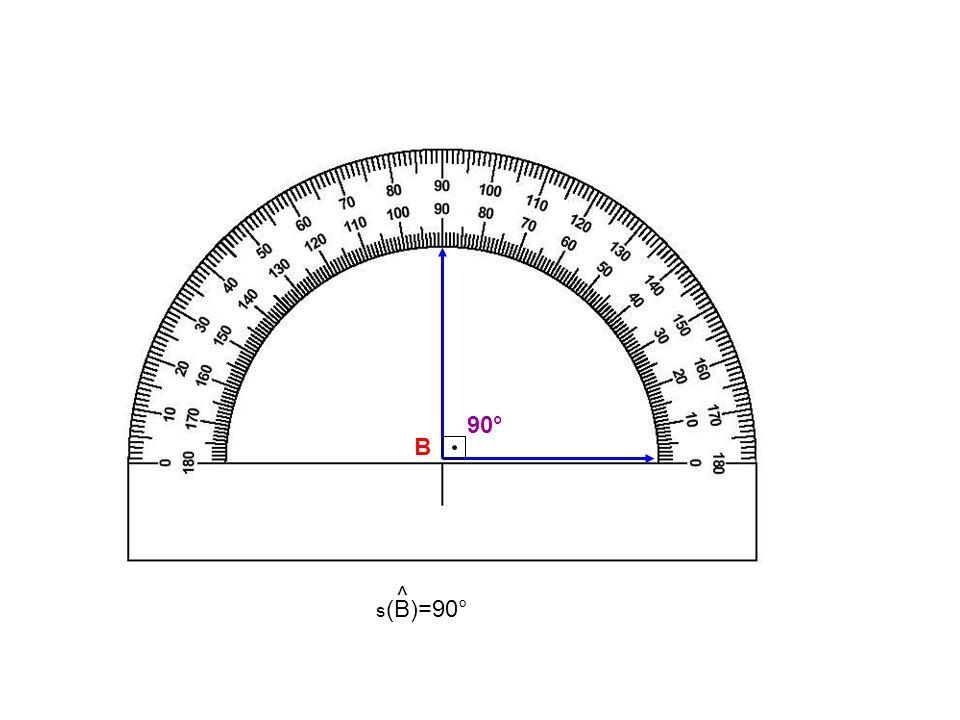 90° B s(B)=90° ^