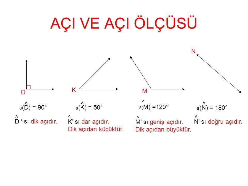 AÇI VE AÇI ÖLÇÜSÜ D S(D) = 90° ^ D ' sı dik açıdır. K
