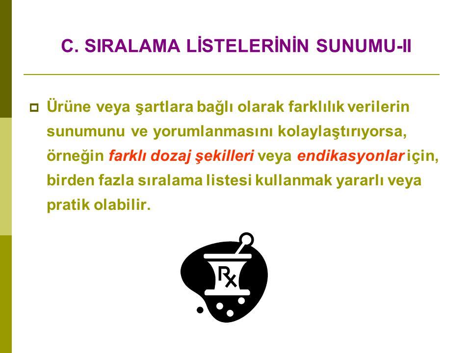 C. SIRALAMA LİSTELERİNİN SUNUMU-II