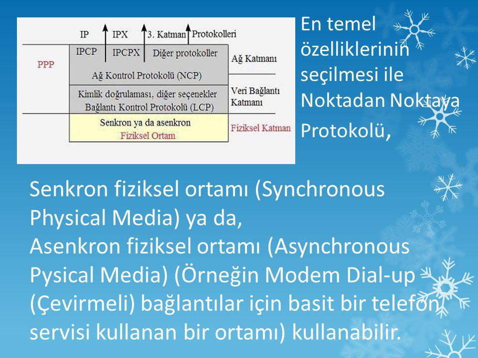 Senkron fiziksel ortamı (Synchronous Physical Media) ya da,