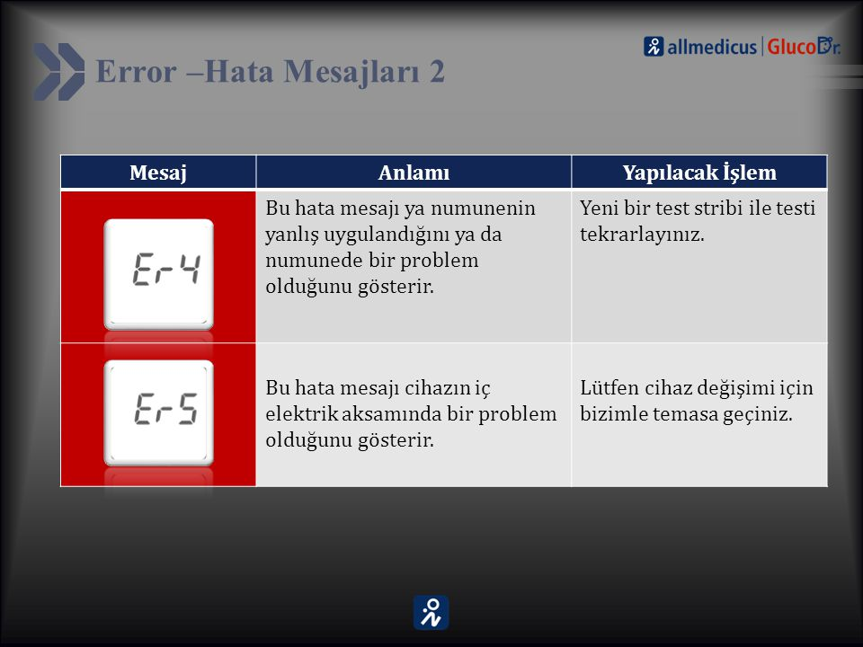 Error –Hata Mesajları 2 Mesaj Anlamı Yapılacak İşlem