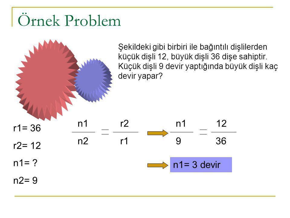 Örnek Problem n1 r2 n2 r1 n1 12 9 36 r1= 36 r2= 12 n1= n2= 9