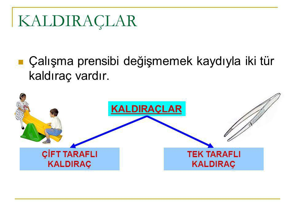 KALDIRAÇLAR Çalışma prensibi değişmemek kaydıyla iki tür kaldıraç vardır. KALDIRAÇLAR. ÇİFT TARAFLI KALDIRAÇ.