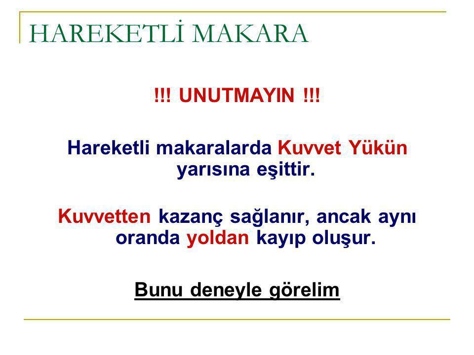 HAREKETLİ MAKARA !!! UNUTMAYIN !!!