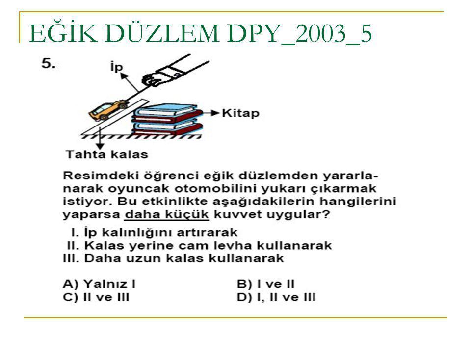EĞİK DÜZLEM DPY_2003_5
