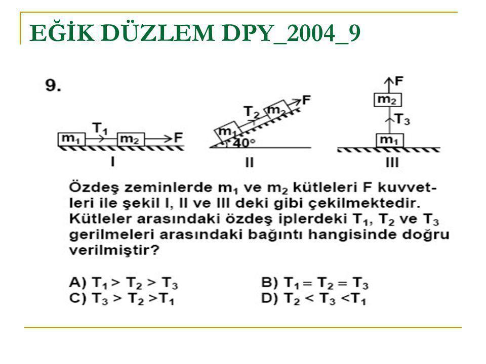 EĞİK DÜZLEM DPY_2004_9